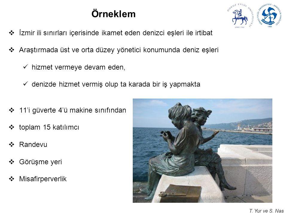 Örneklem İzmir ili sınırları içerisinde ikamet eden denizci eşleri ile irtibat. Araştırmada üst ve orta düzey yönetici konumunda deniz eşleri.