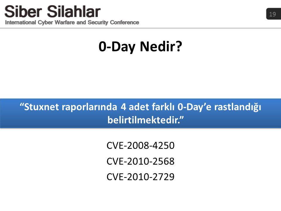 0-Day Nedir Stuxnet raporlarında 4 adet farklı 0-Day'e rastlandığı belirtilmektedir. CVE-2008-4250.