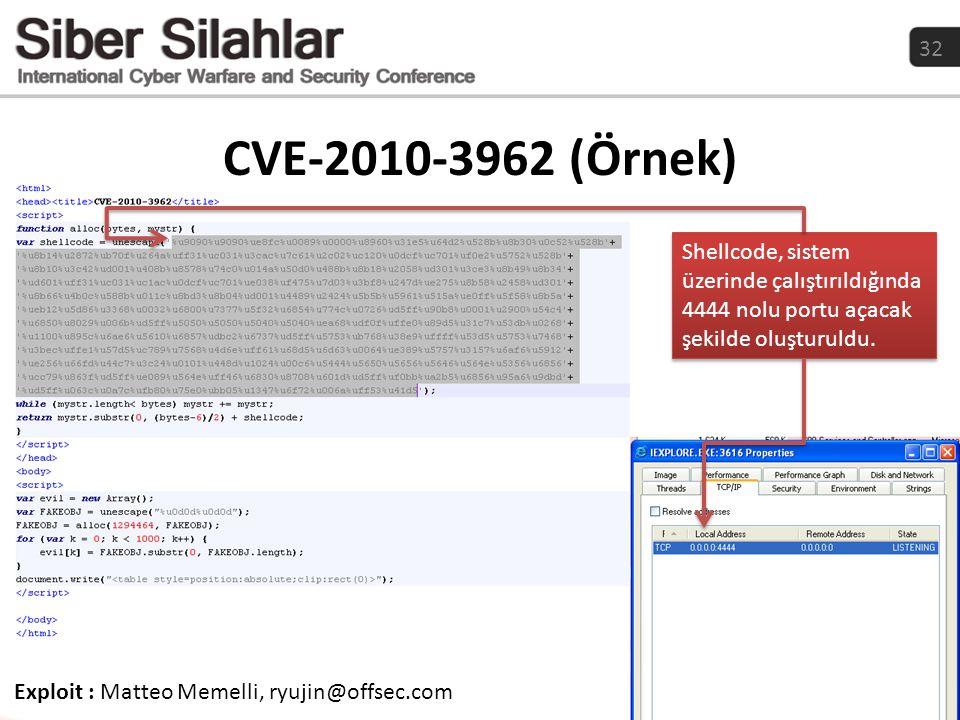 CVE-2010-3962 (Örnek) Shellcode, sistem üzerinde çalıştırıldığında 4444 nolu portu açacak şekilde oluşturuldu.