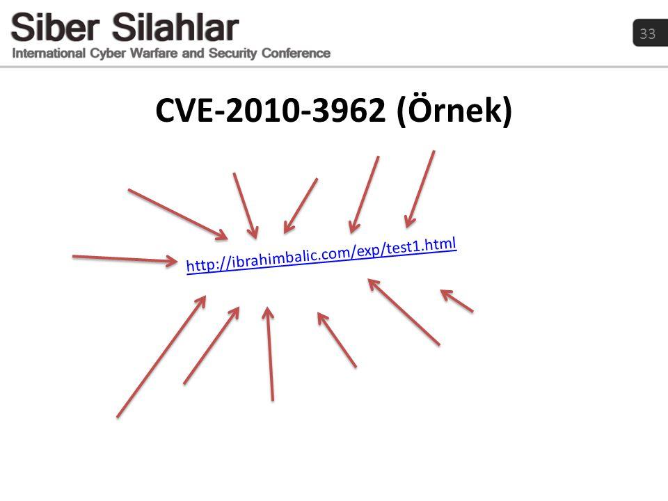CVE-2010-3962 (Örnek) http://ibrahimbalic.com/exp/test1.html