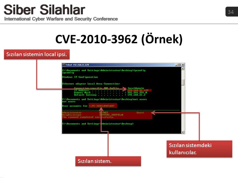 CVE-2010-3962 (Örnek) Sızılan sistemin local ipsi.