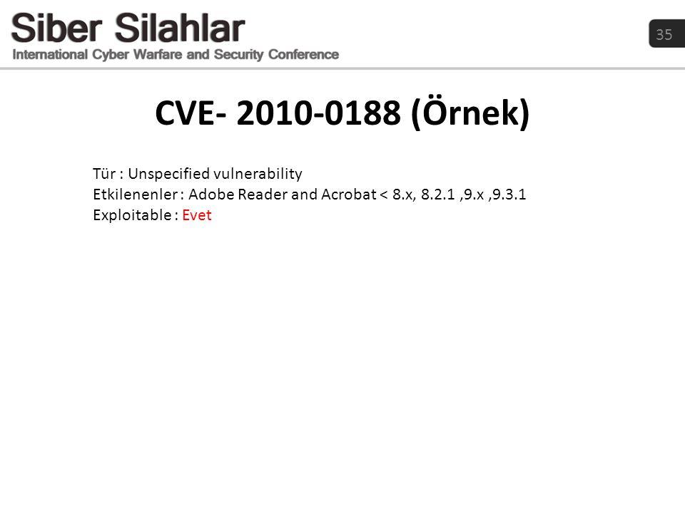 CVE- 2010-0188 (Örnek) Tür : Unspecified vulnerability