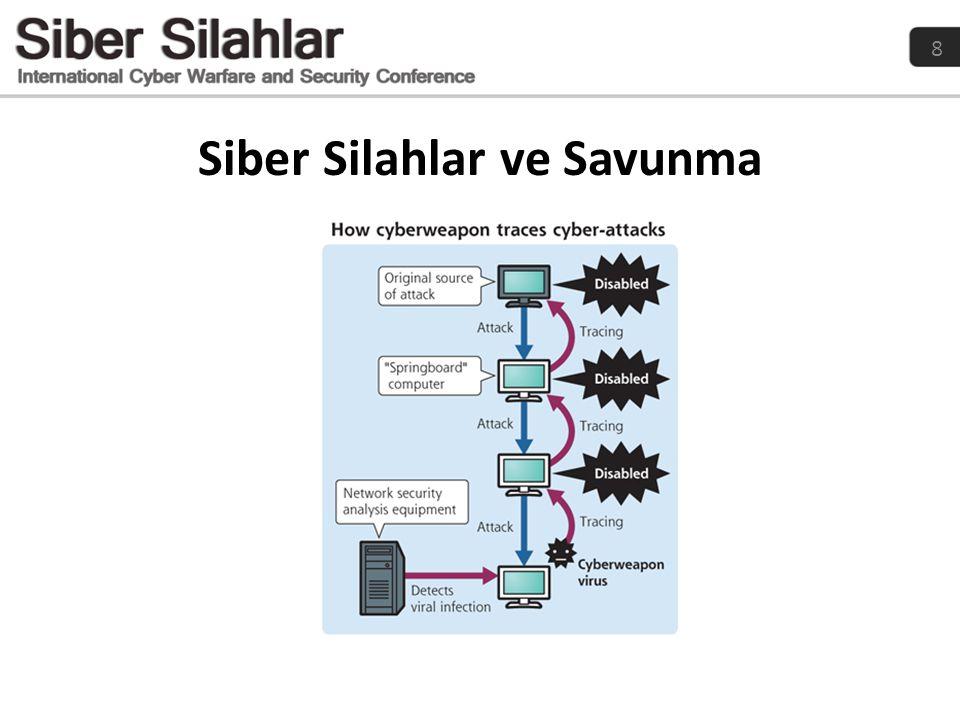 Siber Silahlar ve Savunma