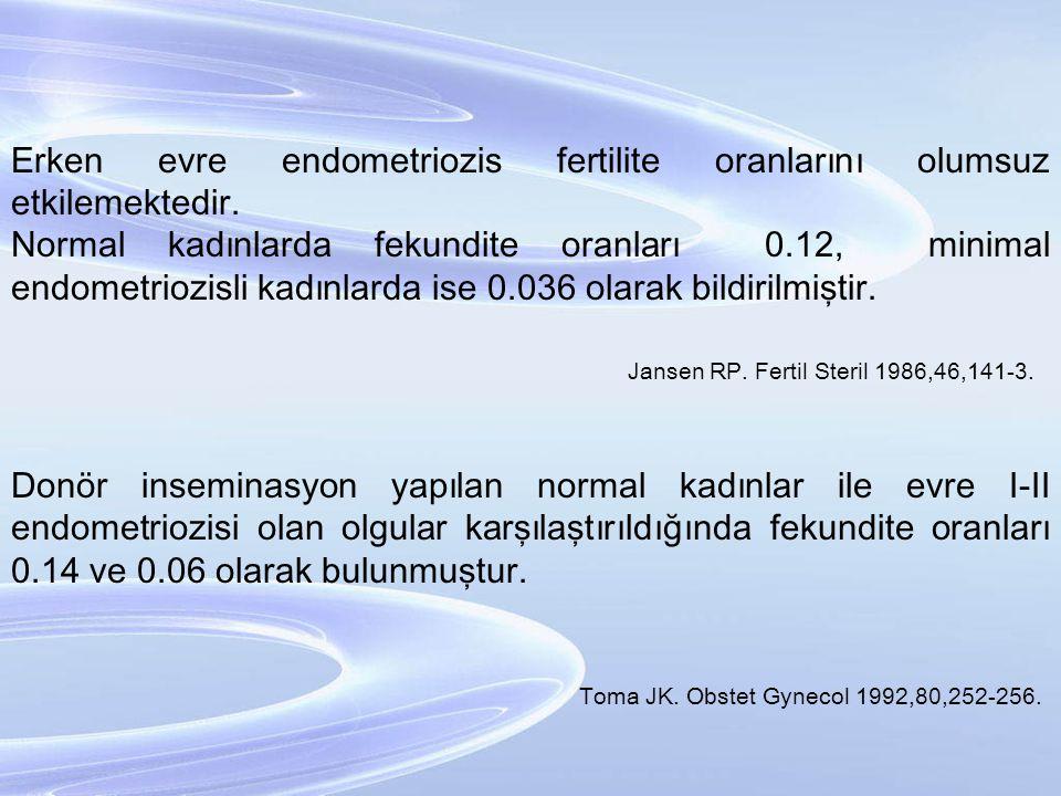 Erken evre endometriozis fertilite oranlarını olumsuz etkilemektedir.