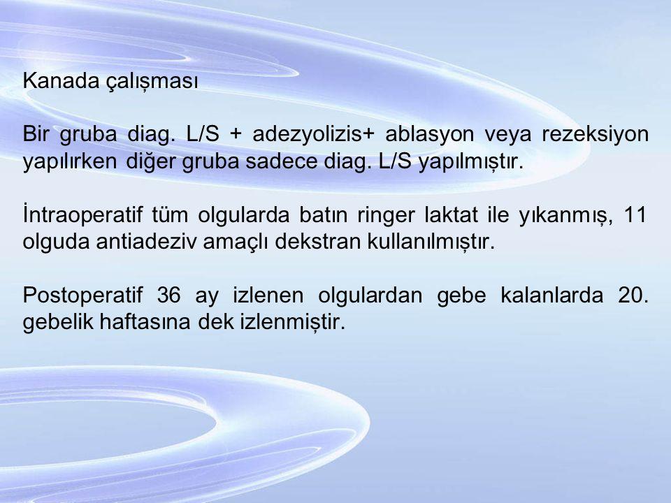 Kanada çalışması Bir gruba diag. L/S + adezyolizis+ ablasyon veya rezeksiyon yapılırken diğer gruba sadece diag. L/S yapılmıştır.