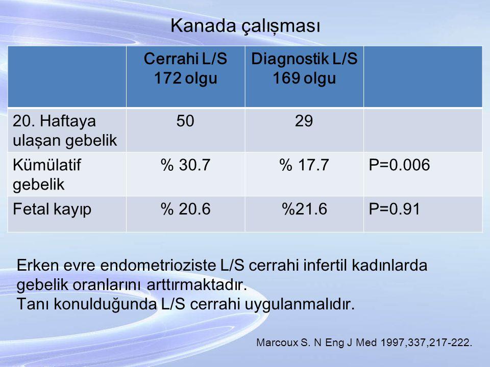 Kanada çalışması Cerrahi L/S 172 olgu Diagnostik L/S 169 olgu