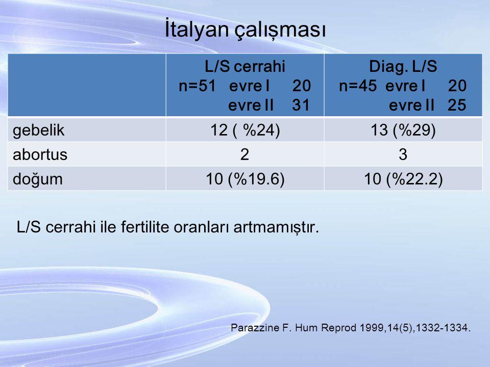 İtalyan çalışması L/S cerrahi n=51 evre I 20 evre II 31 Diag. L/S