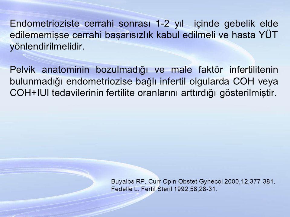 Endometrioziste cerrahi sonrası 1-2 yıl içinde gebelik elde edilememişse cerrahi başarısızlık kabul edilmeli ve hasta YÜT yönlendirilmelidir.