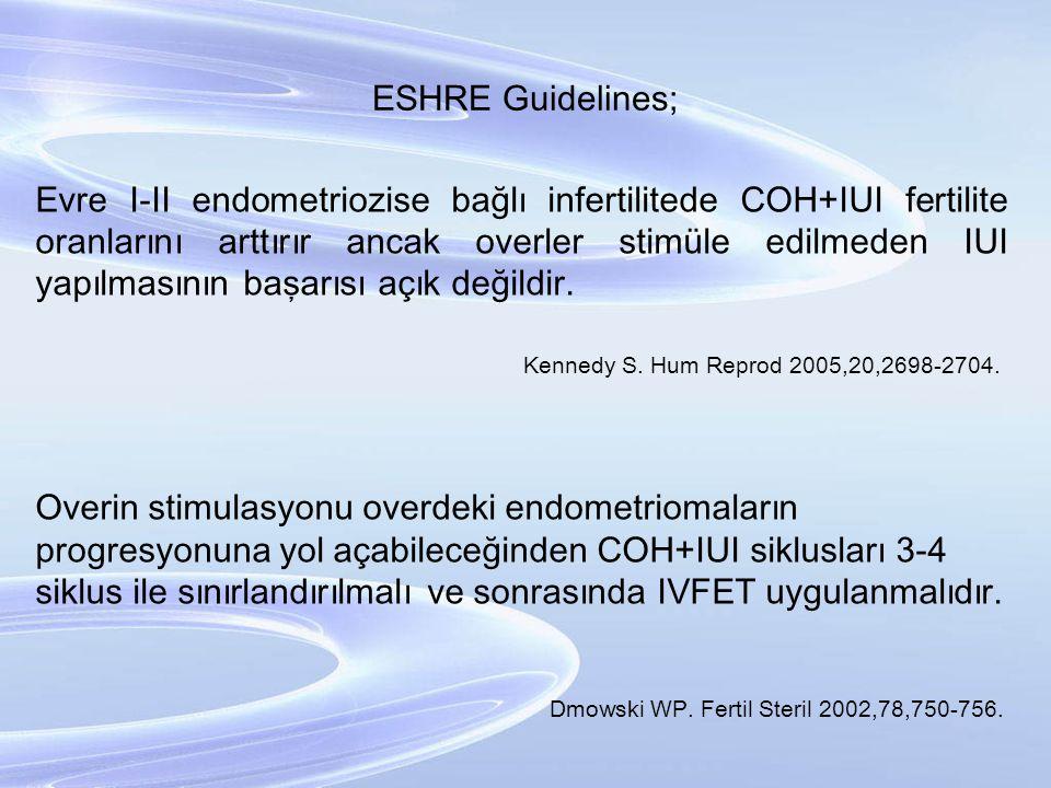 ESHRE Guidelines;