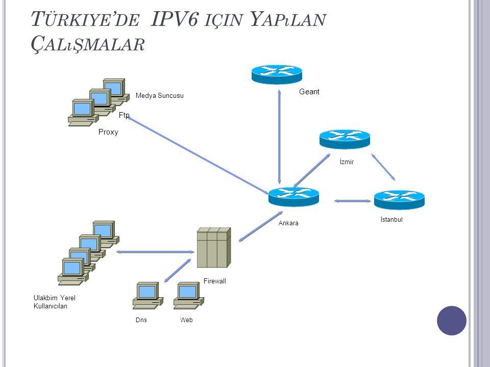 Türkiye'de IPV6 için Yapılan Çalışmalar