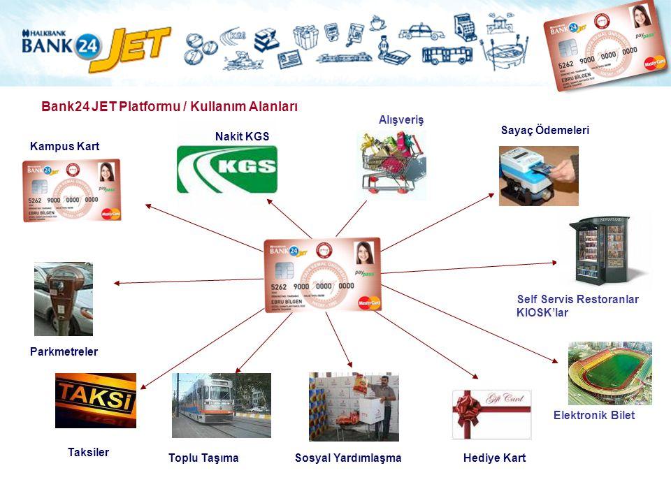 Bank24 JET Platformu / Kullanım Alanları