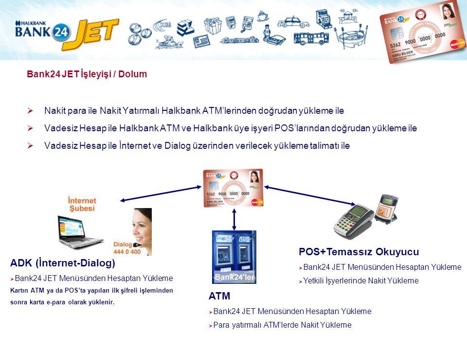 ADK (İnternet-Dialog)
