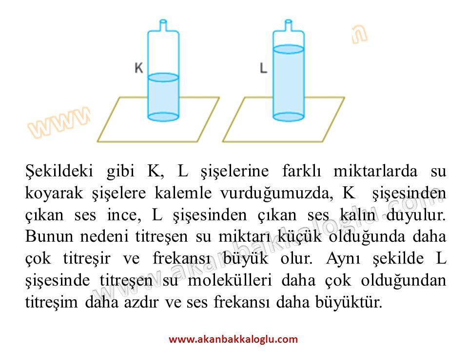 Şekildeki gibi K, L şişelerine farklı miktarlarda su koyarak şişelere kalemle vurduğumuzda, K şişesinden çıkan ses ince, L şişesinden çıkan ses kalın duyulur. Bunun nedeni titreşen su miktarı küçük olduğunda daha çok titreşir ve frekansı büyük olur. Aynı şekilde L şişesinde titreşen su molekülleri daha çok olduğundan titreşim daha azdır ve ses frekansı daha büyüktür.