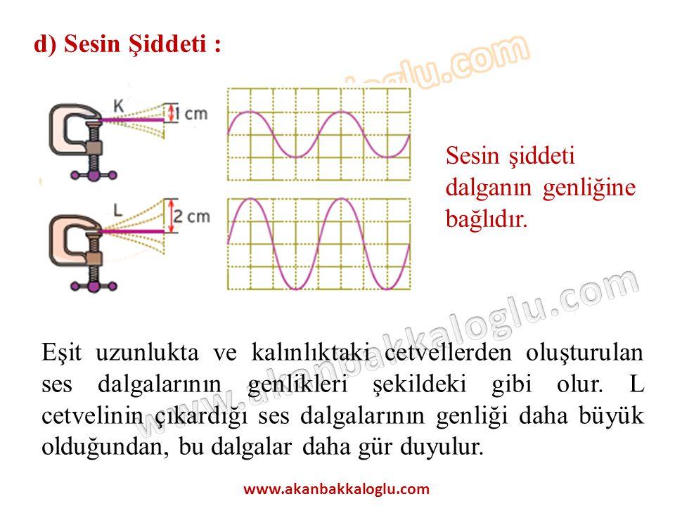 Sesin şiddeti dalganın genliğine bağlıdır.
