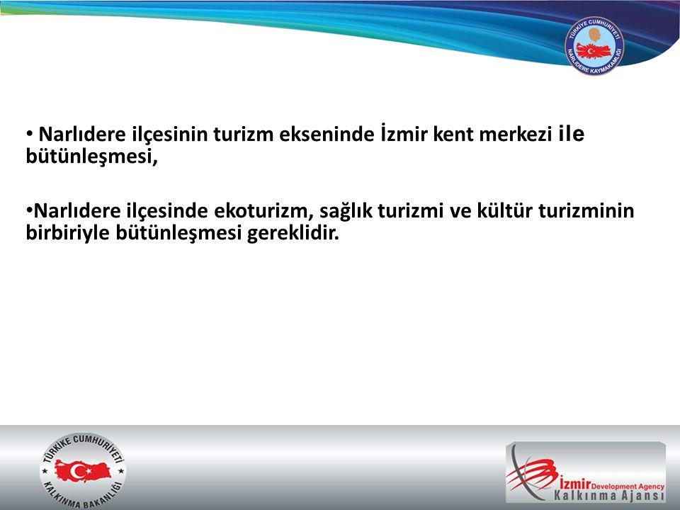 Narlıdere ilçesinin turizm ekseninde İzmir kent merkezi ile bütünleşmesi,