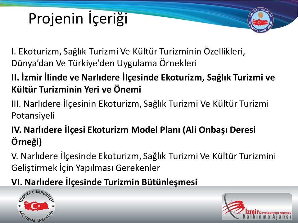 Projenin İçeriği I. Ekoturizm, Sağlık Turizmi Ve Kültür Turizminin Özellikleri, Dünya'dan Ve Türkiye'den Uygulama Örnekleri.