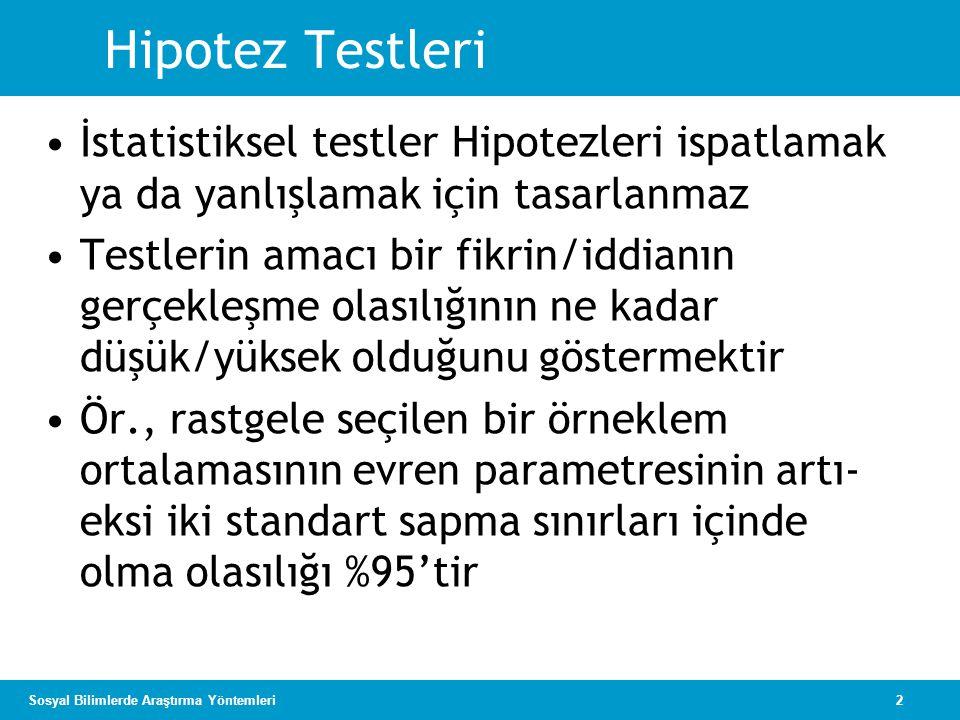 Hipotez Testleri İstatistiksel testler Hipotezleri ispatlamak ya da yanlışlamak için tasarlanmaz.