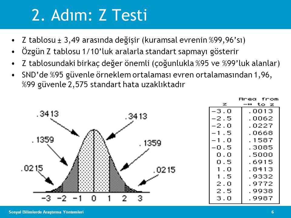 2. Adım: Z Testi Z tablosu ± 3,49 arasında değişir (kuramsal evrenin %99,96'sı) Özgün Z tablosu 1/10'luk aralarla standart sapmayı gösterir.