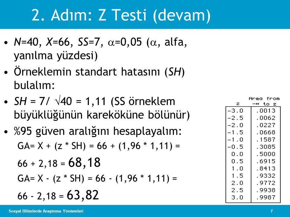 2. Adım: Z Testi (devam) N=40, X=66, SS=7, =0,05 (, alfa, yanılma yüzdesi) Örneklemin standart hatasını (SH) bulalım: