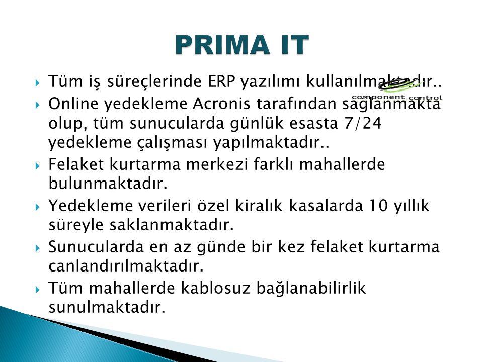 PRIMA IT Tüm iş süreçlerinde ERP yazılımı kullanılmaktadır..