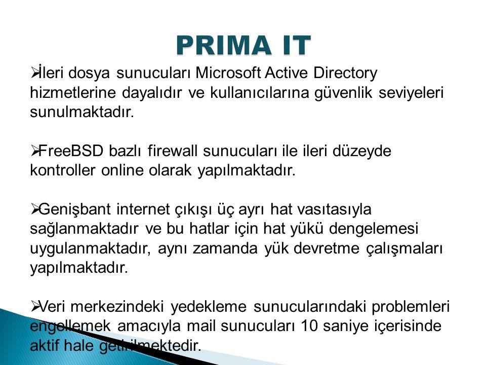 PRIMA IT İleri dosya sunucuları Microsoft Active Directory hizmetlerine dayalıdır ve kullanıcılarına güvenlik seviyeleri sunulmaktadır.