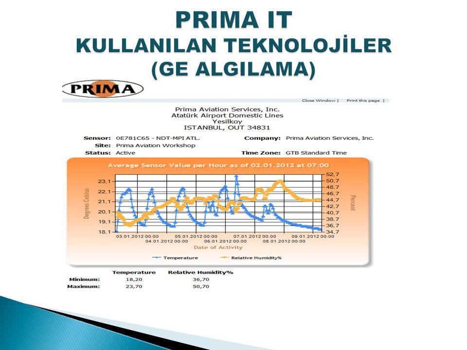PRIMA IT KULLANILAN TEKNOLOJİLER (GE ALGILAMA)