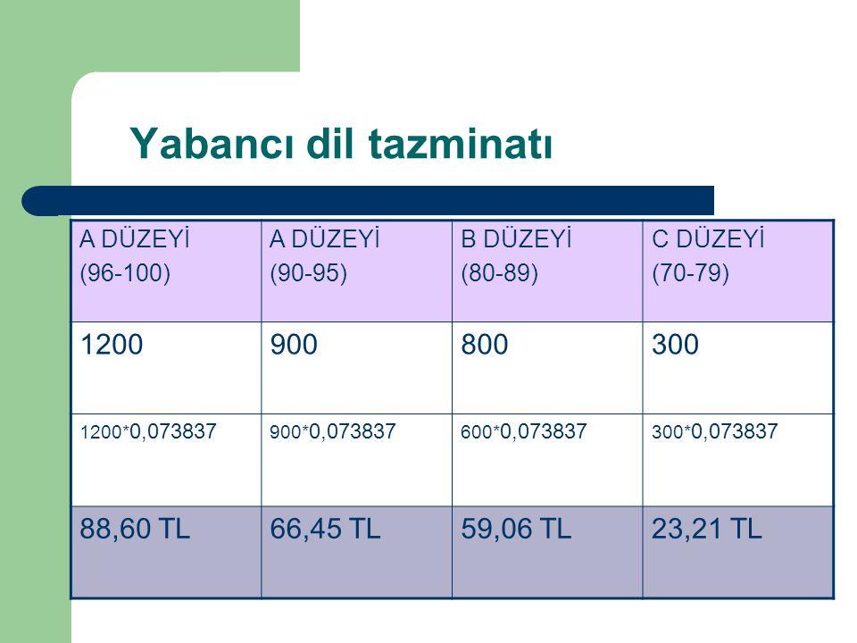 Yabancı dil tazminatı 1200 900 800 300 88,60 TL 66,45 TL 59,06 TL
