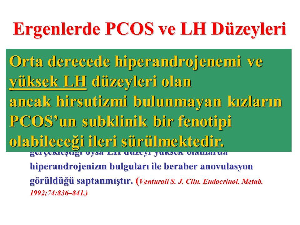 Ergenlerde PCOS ve LH Düzeyleri
