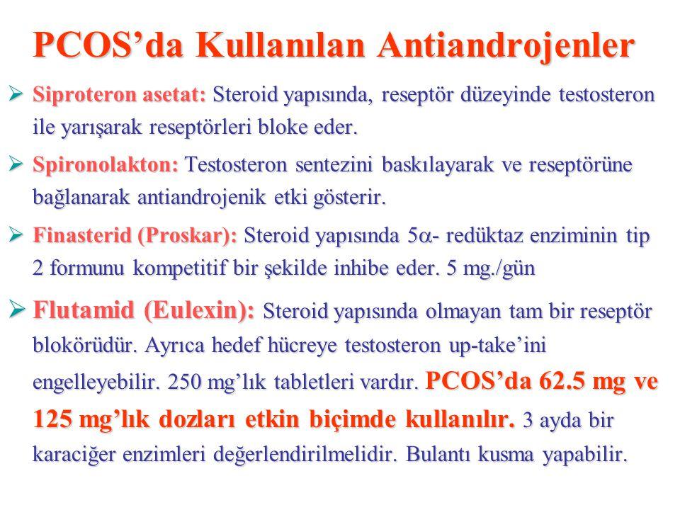 PCOS'da Kullanılan Antiandrojenler