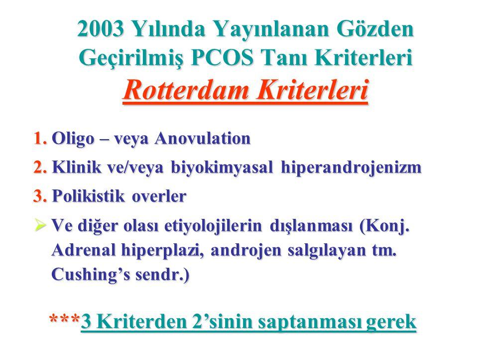 2003 Yılında Yayınlanan Gözden Geçirilmiş PCOS Tanı Kriterleri Rotterdam Kriterleri