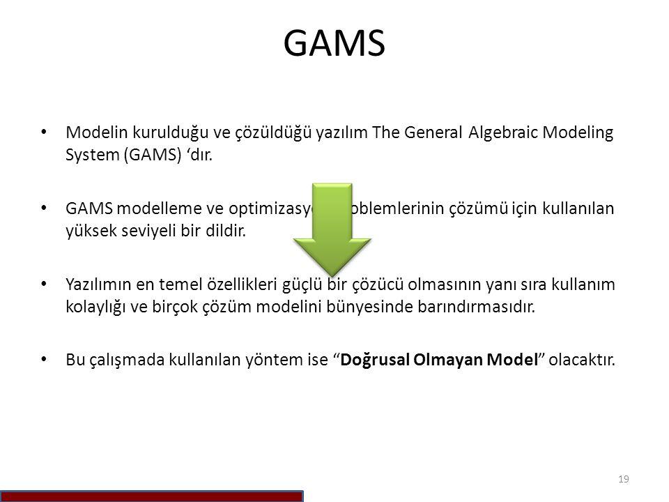 GAMS Modelin kurulduğu ve çözüldüğü yazılım The General Algebraic Modeling System (GAMS) 'dır.