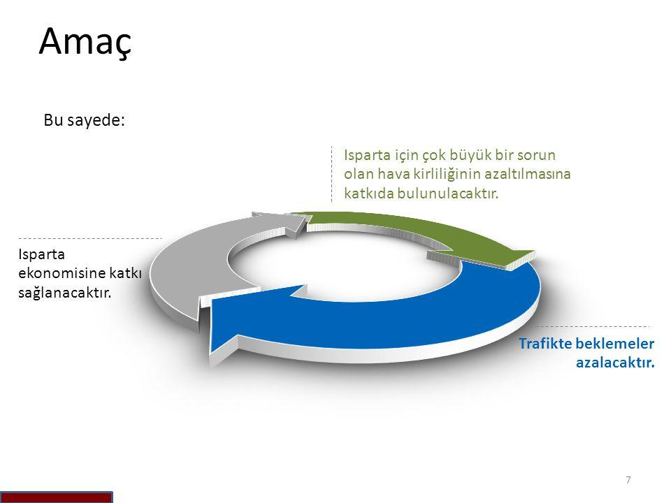 Amaç Bu sayede: Isparta için çok büyük bir sorun olan hava kirliliğinin azaltılmasına katkıda bulunulacaktır.