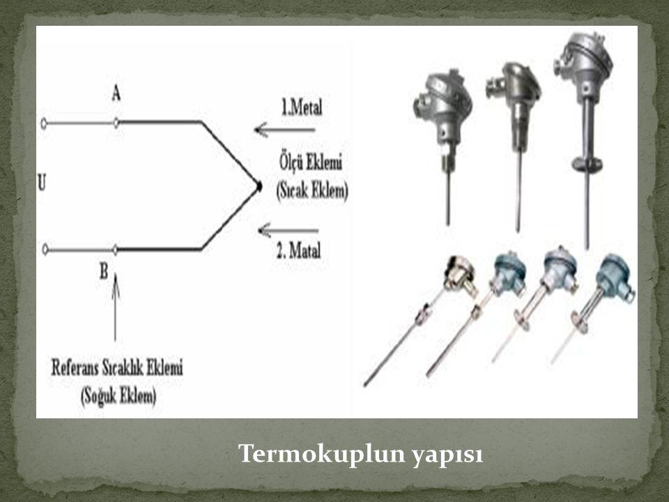 Termokuplun yapısı