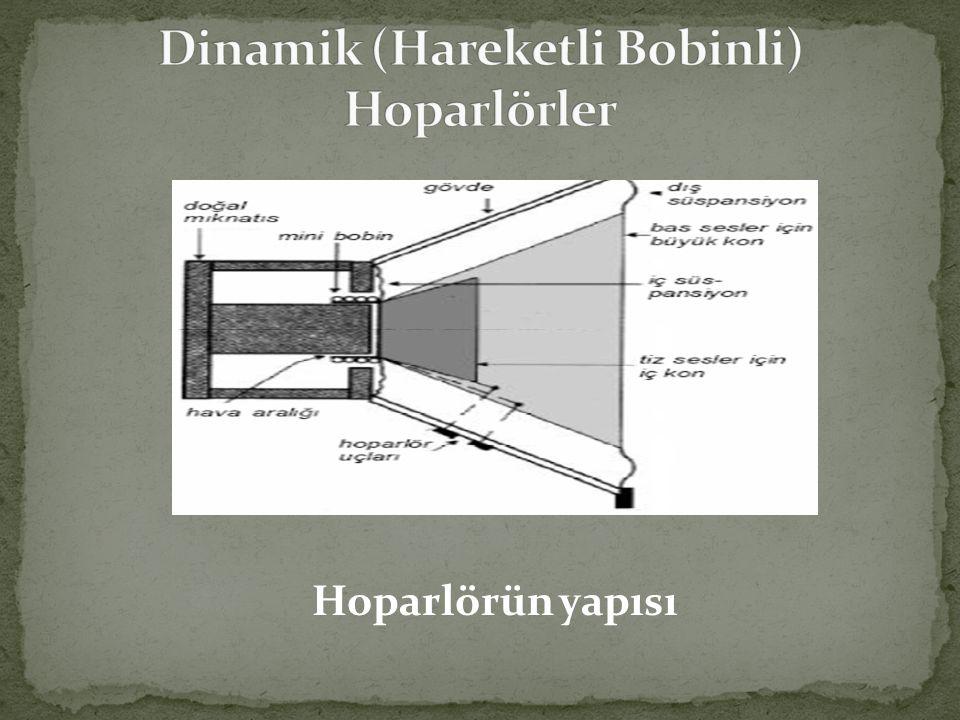 Dinamik (Hareketli Bobinli) Hoparlörler