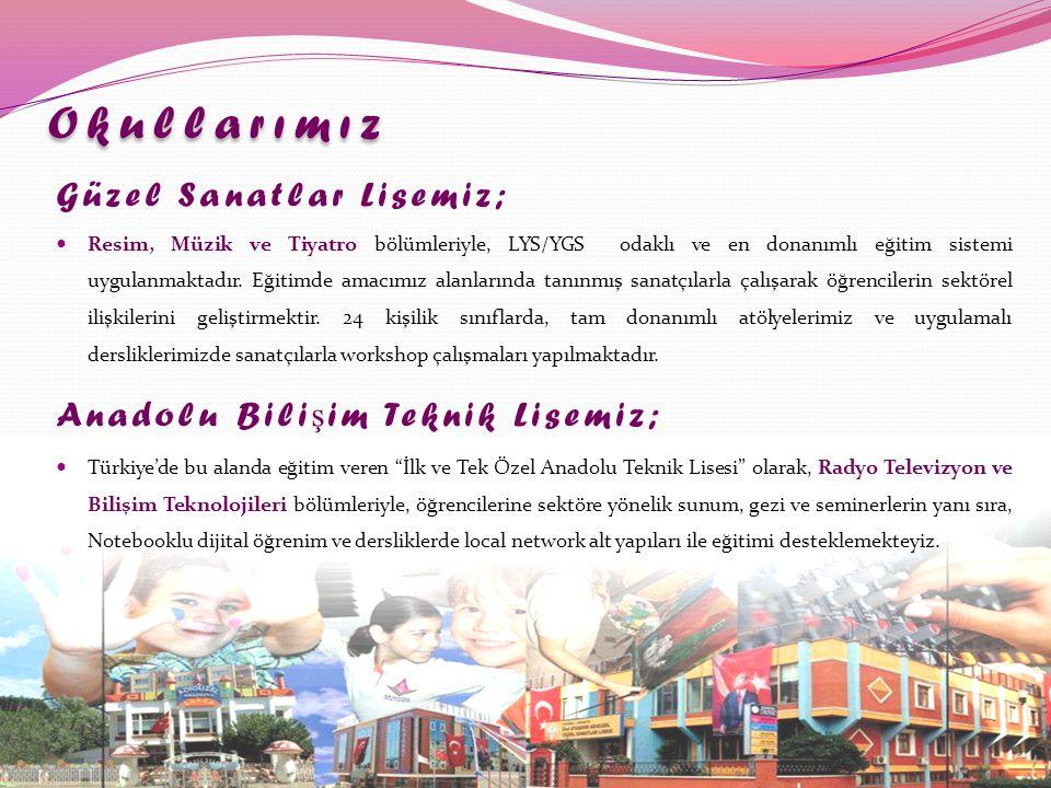 Okullarımız Güzel Sanatlar Lisemiz; Anadolu Bilişim Teknik Lisemiz;