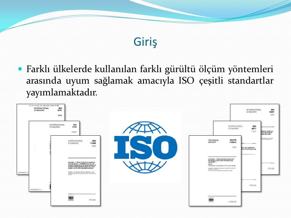 Giriş Farklı ülkelerde kullanılan farklı gürültü ölçüm yöntemleri arasında uyum sağlamak amacıyla ISO çeşitli standartlar yayımlamaktadır.