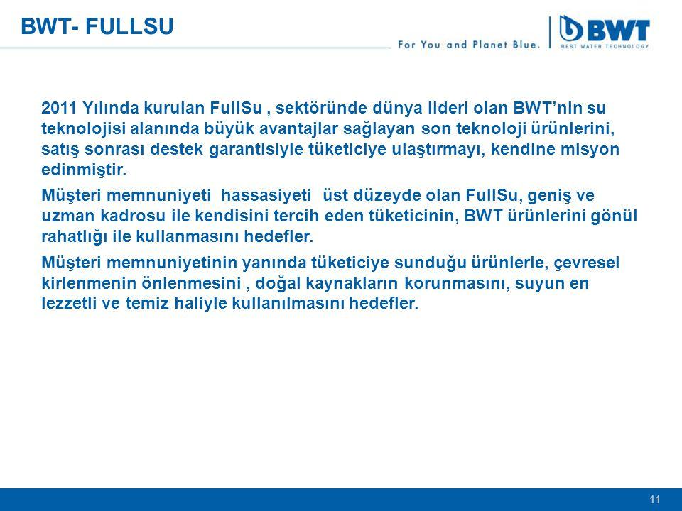 BWT- FULLSU