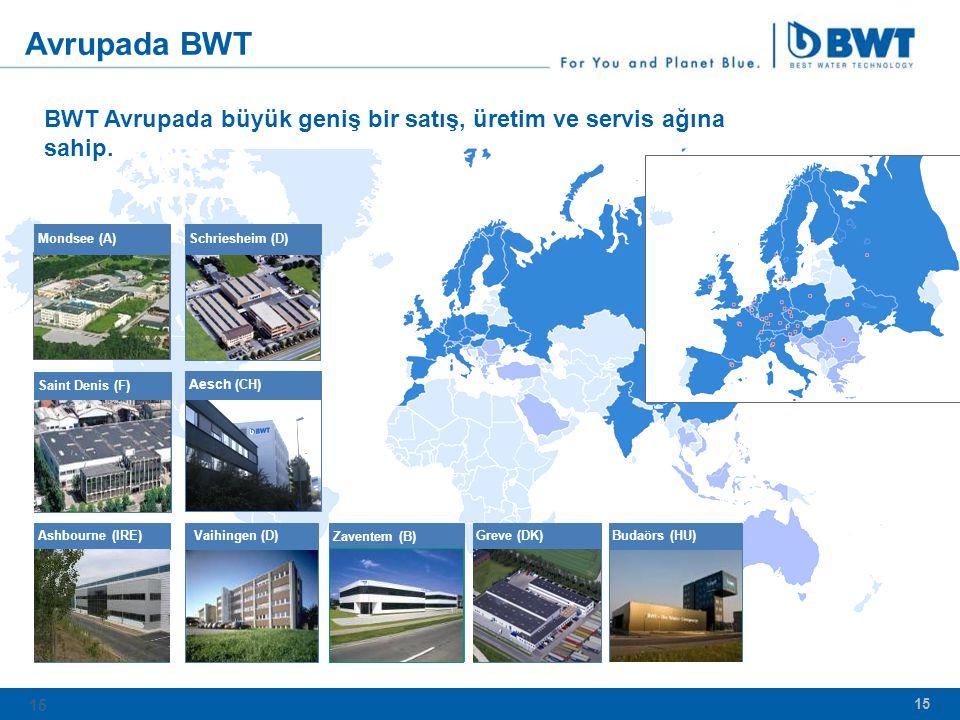Avrupada BWT BWT Avrupada büyük geniş bir satış, üretim ve servis ağına sahip. Mondsee (A) Schriesheim (D)
