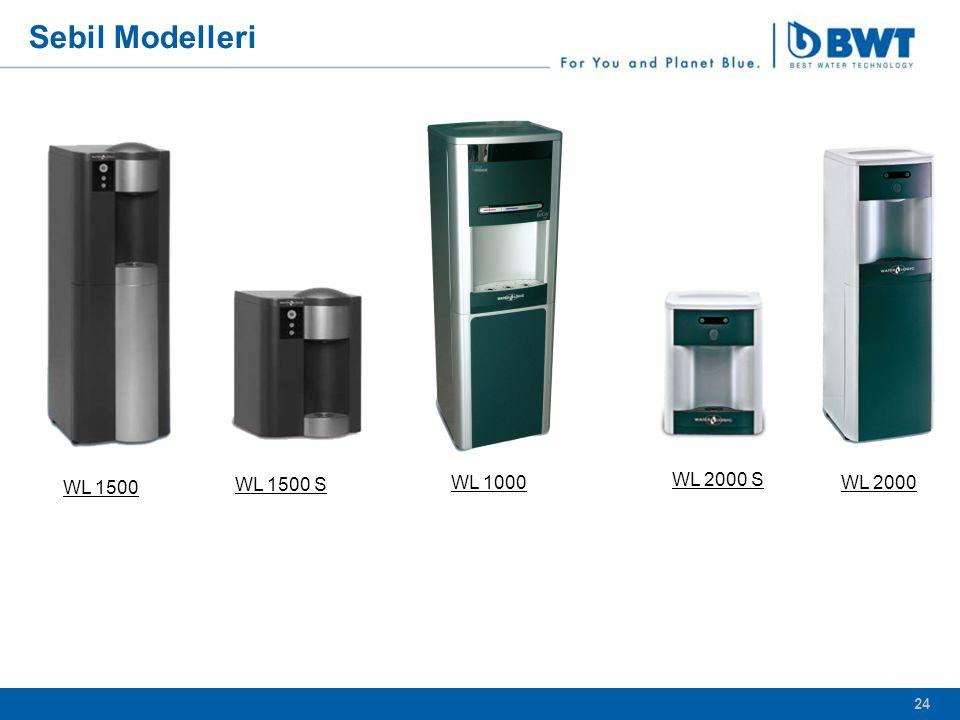 Sebil Modelleri WL 1500 WL 1500 S WL 1000 WL 2000 S WL 2000