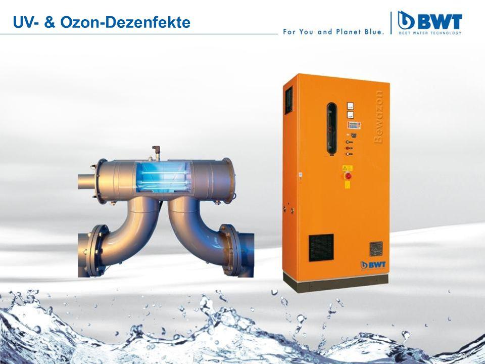 UV- & Ozon-Dezenfekte 30