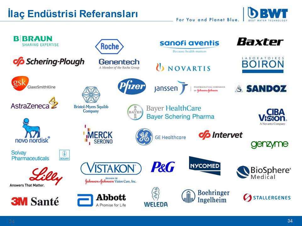 İlaç Endüstrisi Referansları