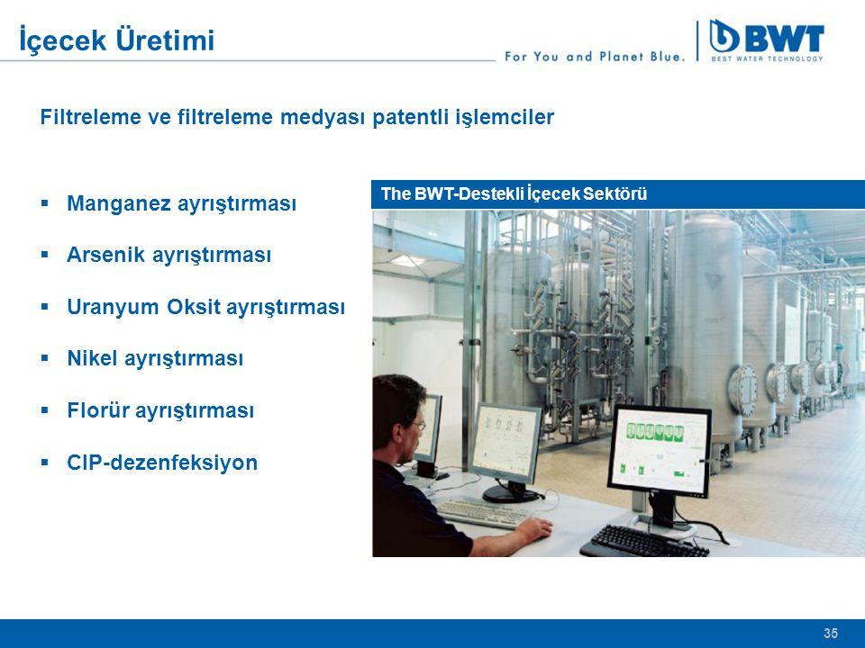 İçecek Üretimi Filtreleme ve filtreleme medyası patentli işlemciler