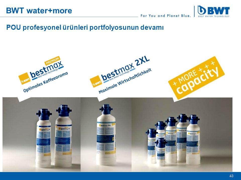 BWT water+more POU profesyonel ürünleri portfolyosunun devamı