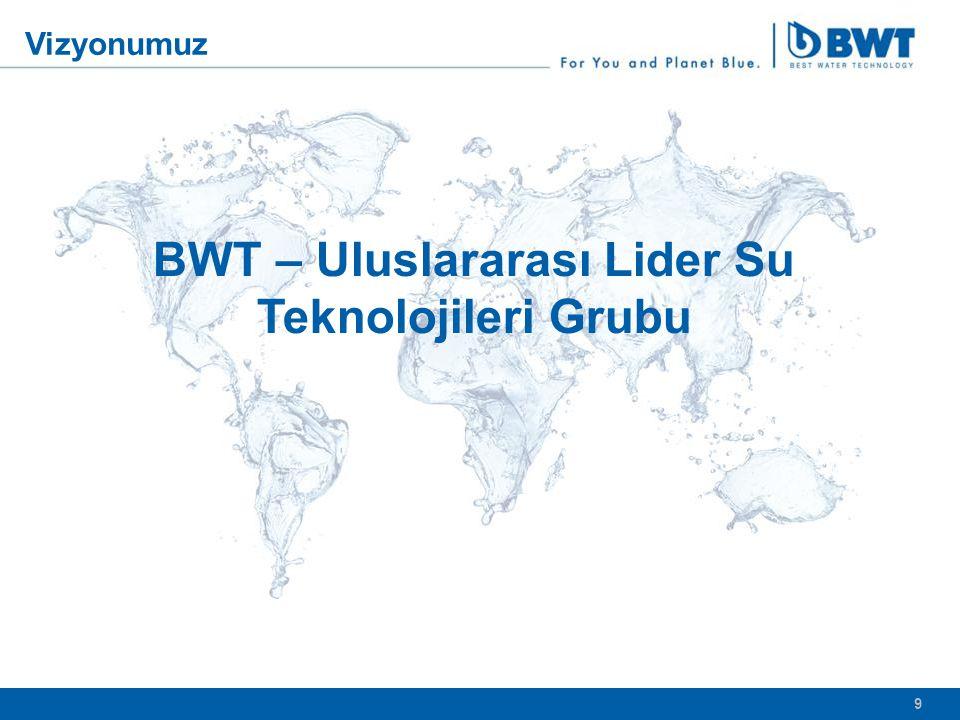 BWT – Uluslararası Lider Su Teknolojileri Grubu
