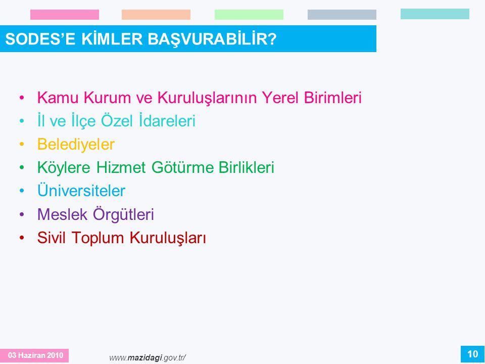 SODES'E KİMLER BAŞVURABİLİR