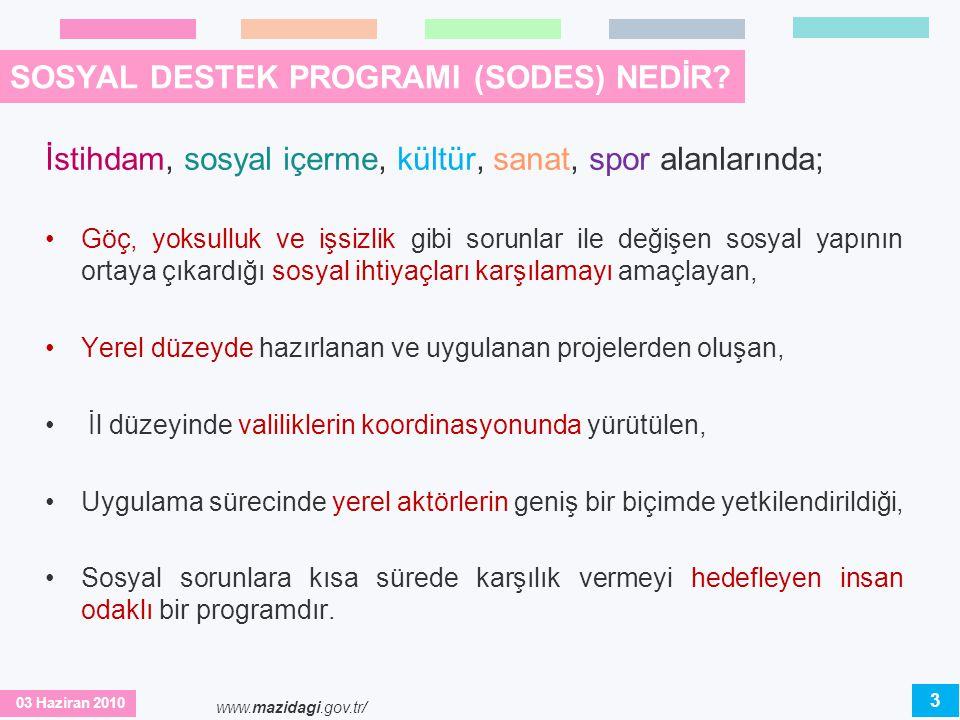 SOSYAL DESTEK PROGRAMI (SODES) NEDİR