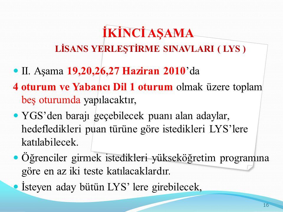 LİSANS YERLEŞTİRME SINAVLARI ( LYS )
