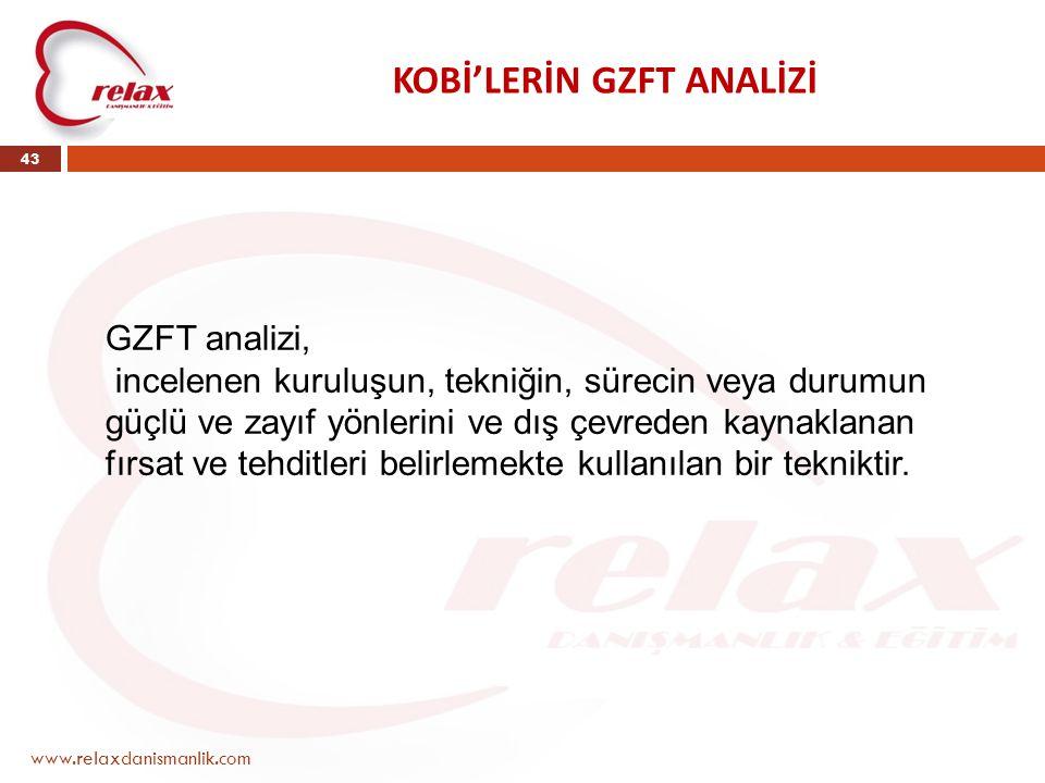 KOBİ'LERİN GZFT ANALİZİ