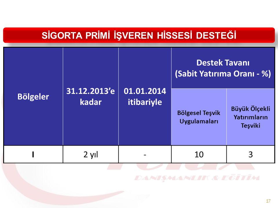 SİGORTA PRİMİ İŞVEREN HİSSESİ DESTEĞİ Bölgeler 31.12.2013'e kadar