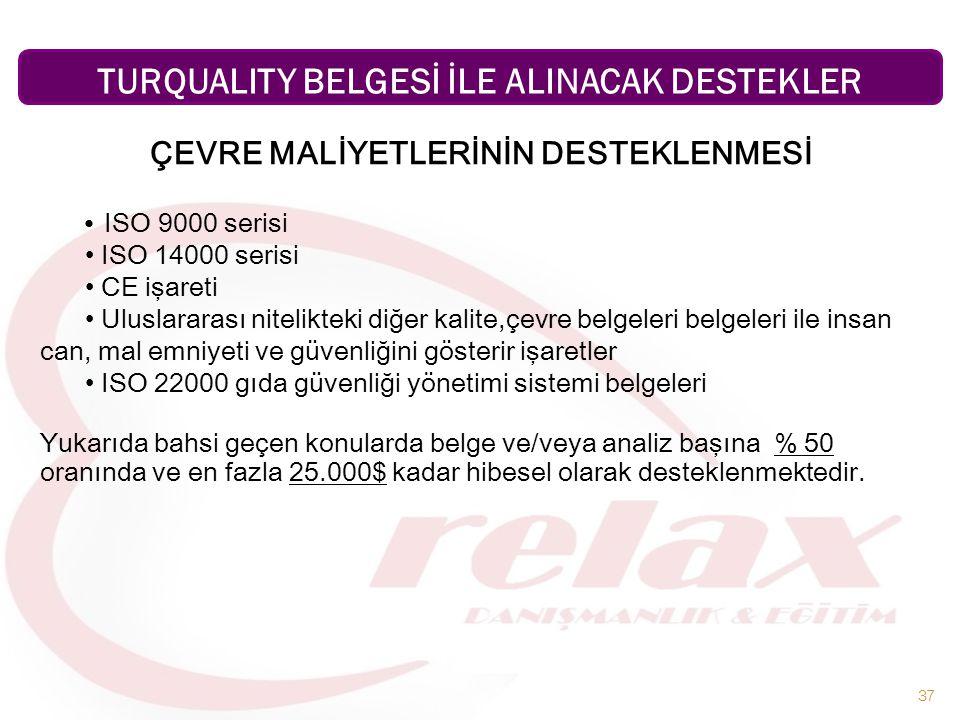TURQUALITY BELGESİ İLE ALINACAK DESTEKLER